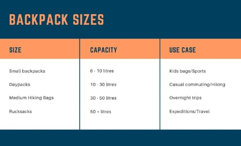 Backpack sizes table
